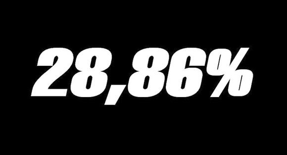 UNARECEITA: Execução do processo de 28,86% dos associados