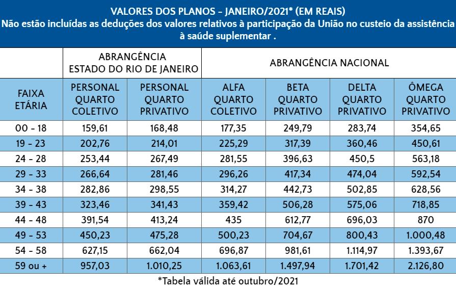 valores-planos-jan21