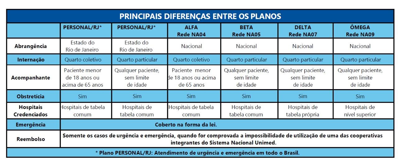 diferencas-planos